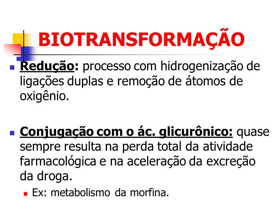 BIOTRANSFORMAÇÃO Redução: processo com hidrogenização de ligações duplas e remoção de átomos de oxigênio. Conjugação com o ác. glicurônico: quase semp