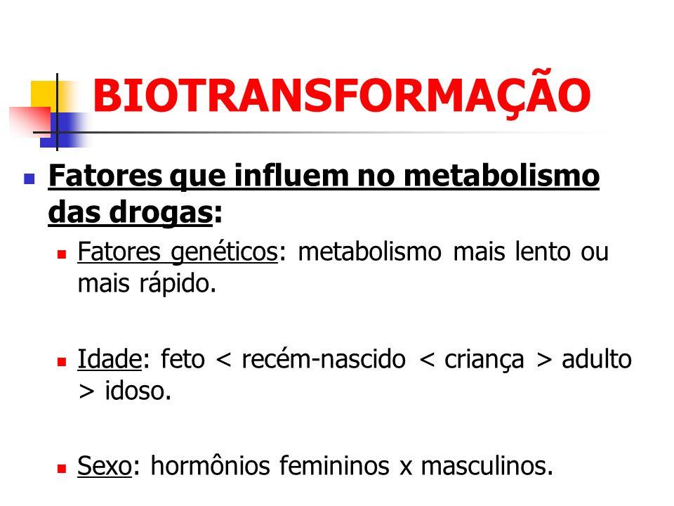 BIOTRANSFORMAÇÃO Fatores que influem no metabolismo das drogas: Fatores genéticos: metabolismo mais lento ou mais rápido. Idade: feto adulto > idoso.