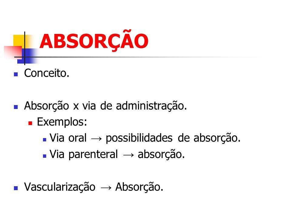 ABSORÇÃO Conceito. Absorção x via de administração. Exemplos: Via oral possibilidades de absorção. Via parenteral absorção. Vascularização Absorção.