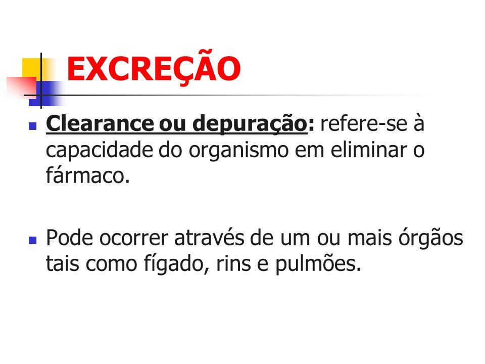 EXCREÇÃO Clearance ou depuração: refere-se à capacidade do organismo em eliminar o fármaco. Pode ocorrer através de um ou mais órgãos tais como fígado