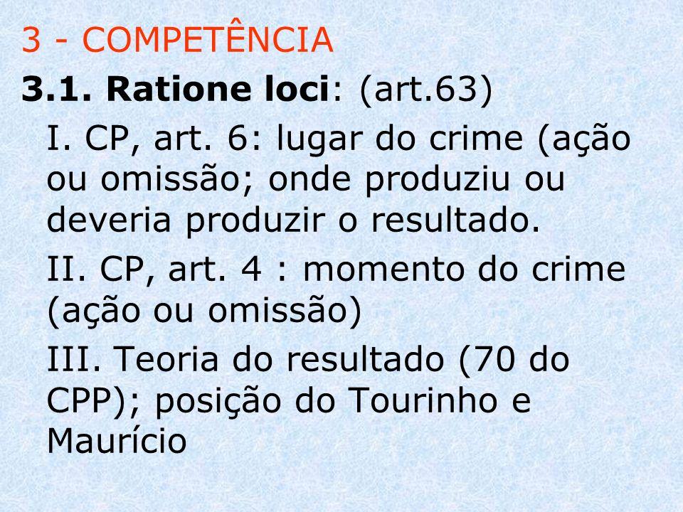 3 - COMPETÊNCIA 3.1. Ratione loci: (art.63) I. CP, art. 6: lugar do crime (ação ou omissão; onde produziu ou deveria produzir o resultado. II. CP, art