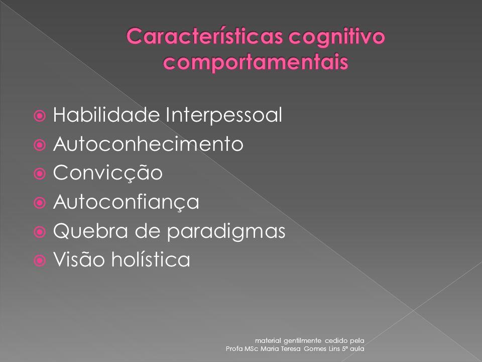 material gentilmente cedido pela Profa MSc Maria Teresa Gomes Lins 5ª aula Liderança instala-se pela emoção Existe forte componente emocional no exerc
