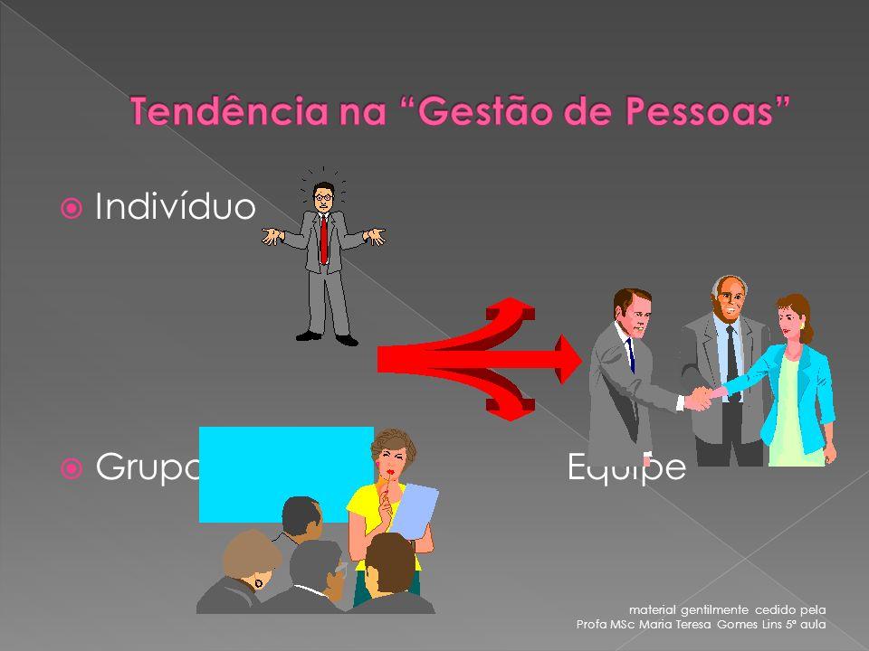 As Cinco Dimensões do Líder Líder Pleno Líder Maestro Líder Estratégico Líder Empreendedo r Líder Cidadão Líder Executivo Um Ser Humano Integral (Lide