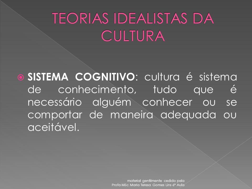 KEESING – TEORIAS TEORIAS QUE CONSIDERAM cultura como sistema adaptativo: As culturas se constituem a partir de padrões comportamentais socialmente es