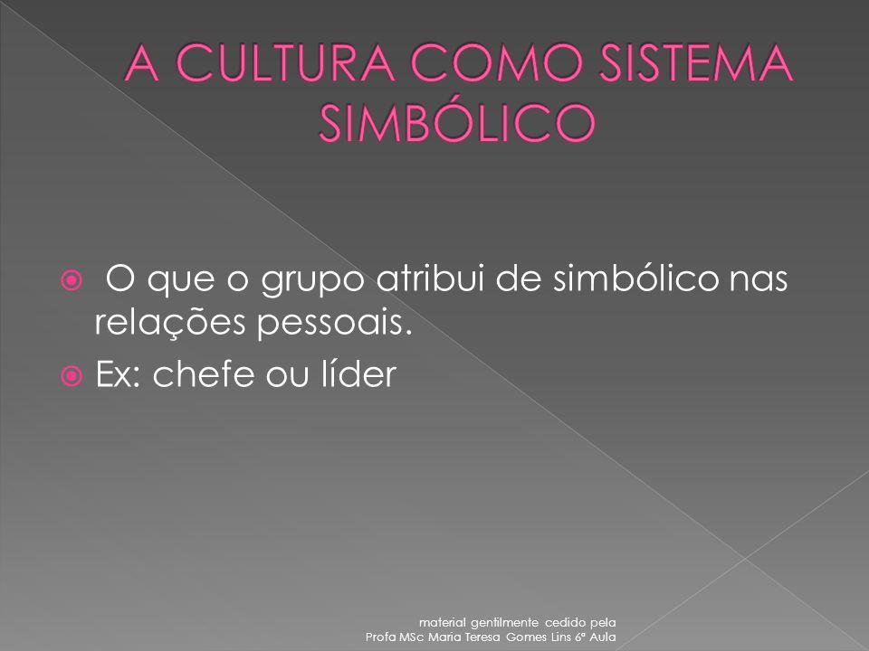 SISTEMA COGNITIVO : cultura é sistema de conhecimento, tudo que é necessário alguém conhecer ou se comportar de maneira adequada ou aceitável. materia