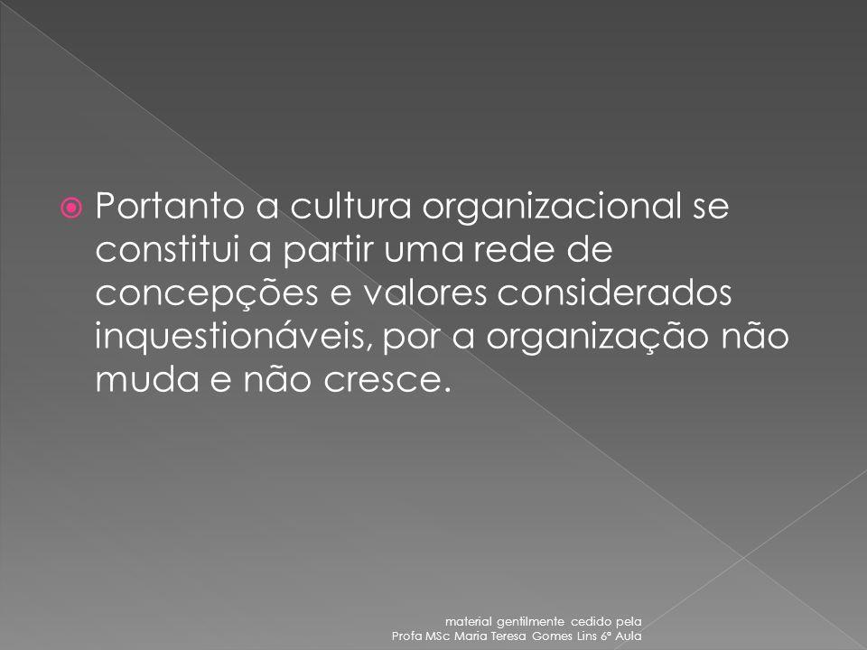 ATIVIDADE PARA REFLETIR EM GRUPO material gentilmente cedido pela Profa MSc Maria Teresa Gomes Lins 6ª Aula