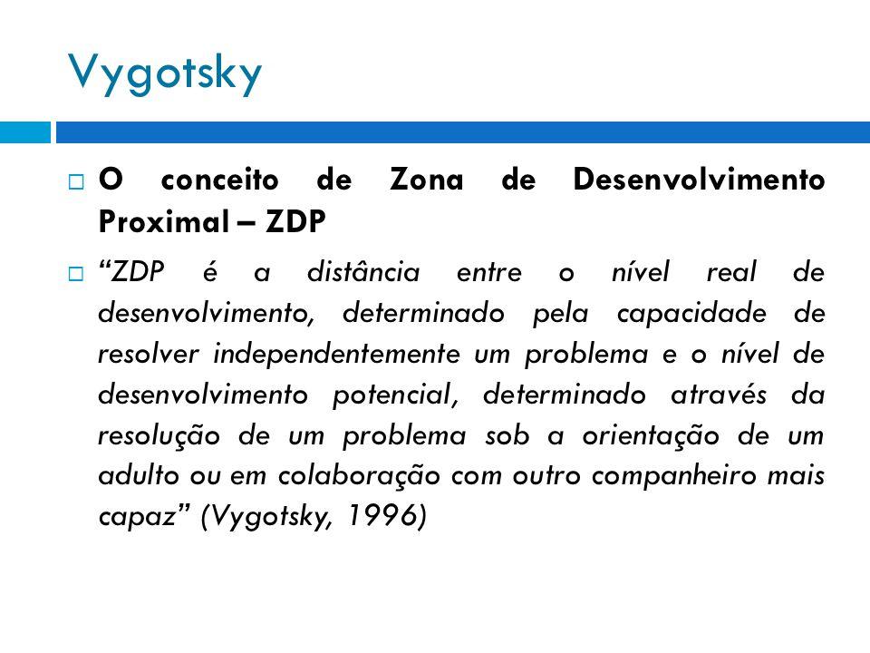 Vygotsky O conceito de Zona de Desenvolvimento Proximal – ZDP ZDP é a distância entre o nível real de desenvolvimento, determinado pela capacidade de