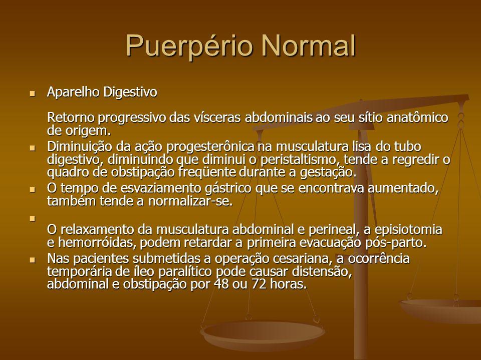 Puerpério Normal Aparelho Digestivo Retorno progressivo das vísceras abdominais ao seu sítio anatômico de origem. Aparelho Digestivo Retorno progressi