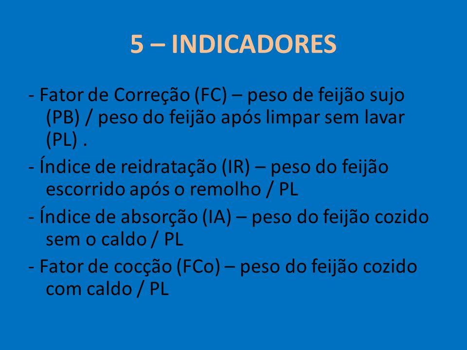5 – INDICADORES - Fator de Correção (FC) – peso de feijão sujo (PB) / peso do feijão após limpar sem lavar (PL). - Índice de reidratação (IR) – peso d
