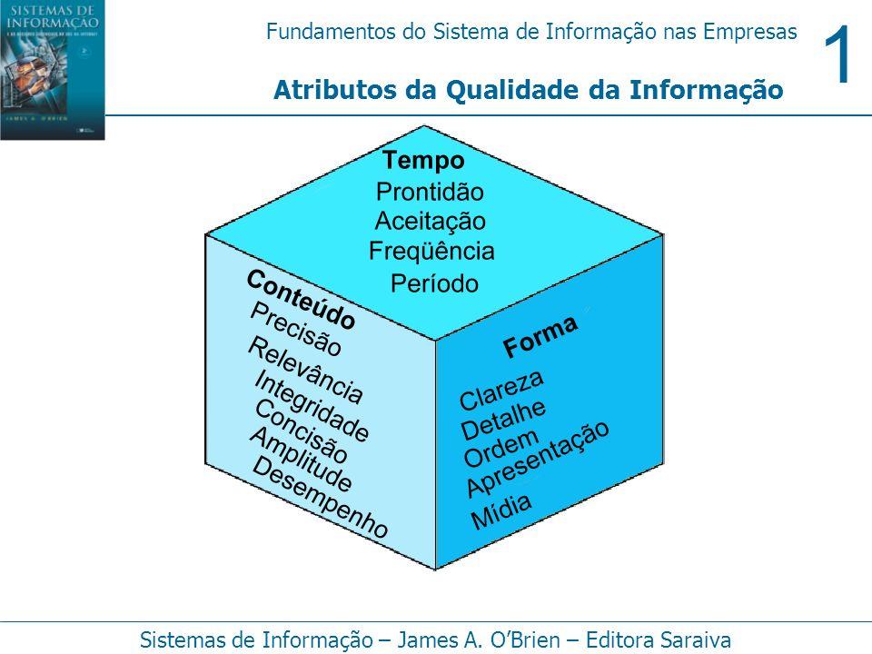1 Fundamentos do Sistema de Informação nas Empresas Sistemas de Informação – James A. OBrien – Editora Saraiva Atributos da Qualidade da Informação