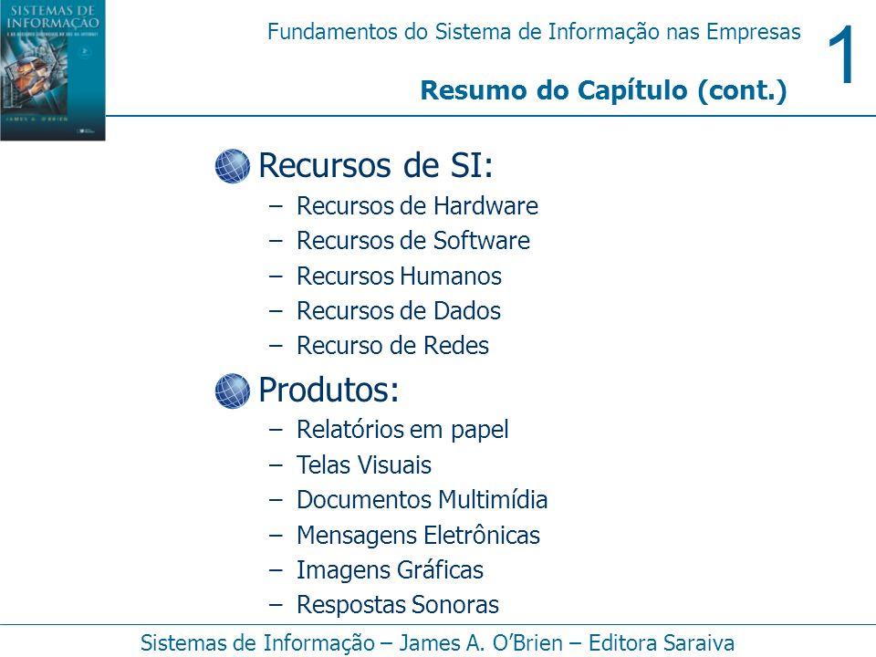 1 Fundamentos do Sistema de Informação nas Empresas Sistemas de Informação – James A. OBrien – Editora Saraiva Recursos de SI: –Recursos de Hardware –