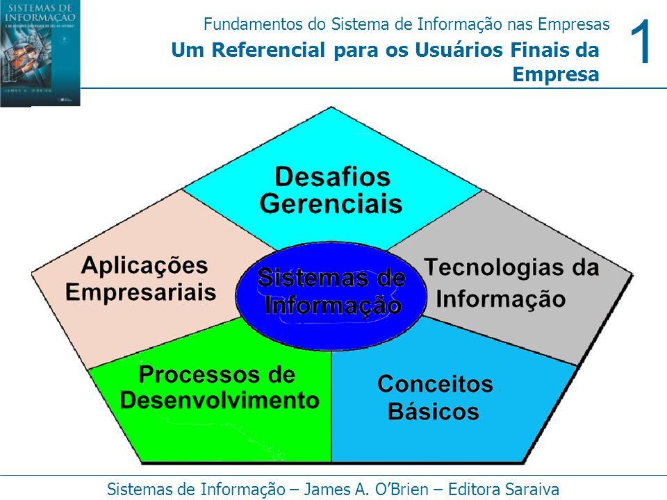 1 Fundamentos do Sistema de Informação nas Empresas Sistemas de Informação – James A. OBrien – Editora Saraiva Um Referencial para os Usuários Finais