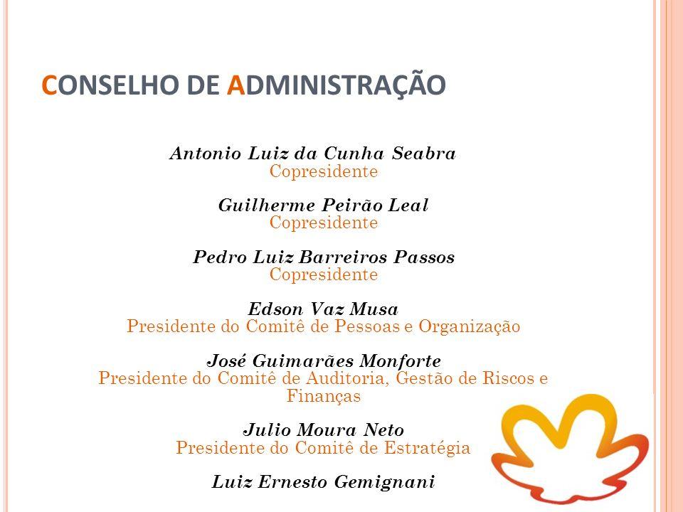 CONSELHO DE ADMINISTRAÇÃO Antonio Luiz da Cunha Seabra Copresidente Guilherme Peirão Leal Copresidente Pedro Luiz Barreiros Passos Copresidente Edson