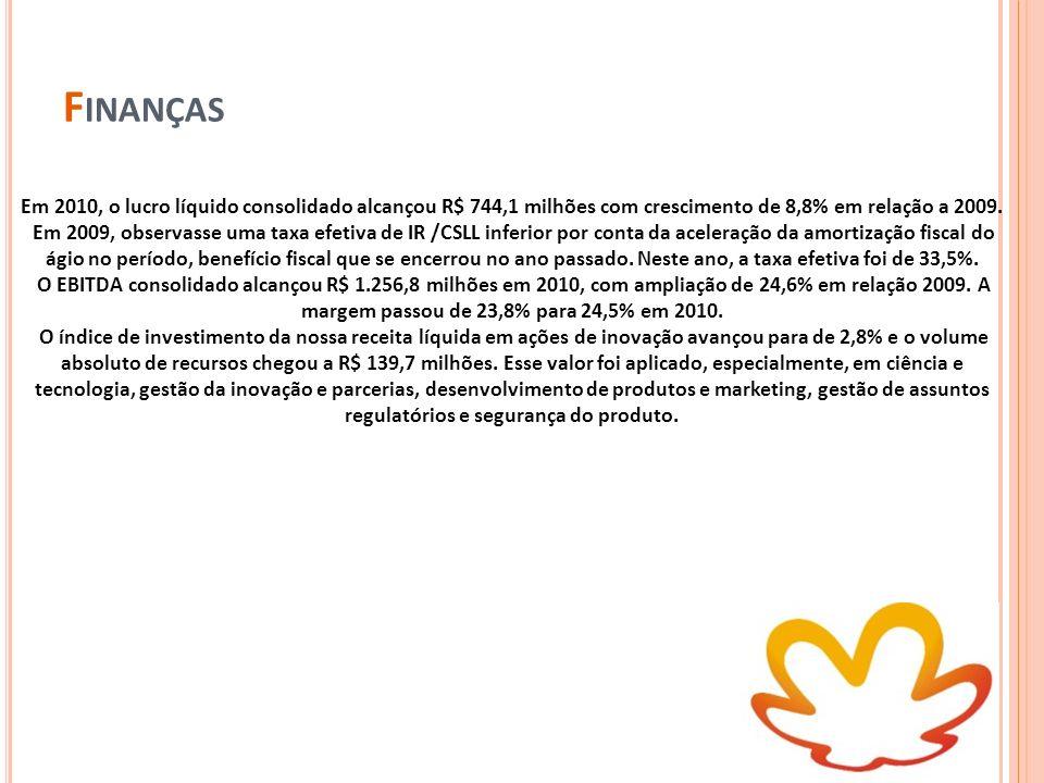 Em 2010, o lucro líquido consolidado alcançou R$ 744,1 milhões com crescimento de 8,8% em relação a 2009. Em 2009, observasse uma taxa efetiva de IR /