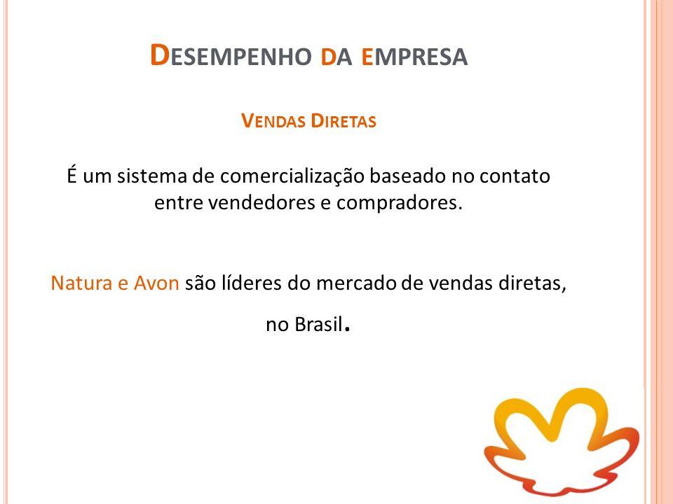 D ESEMPENHO DA EMPRESA V ENDAS D IRETAS É um sistema de comercialização baseado no contato entre vendedores e compradores. Natura e Avon são líderes d