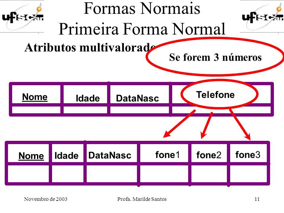 Novembro de 2003Profa. Marilde Santos11 Formas Normais Primeira Forma Normal Atributos multivalorados Nome IdadeDataNasc Telefone Nome Idade DataNasc