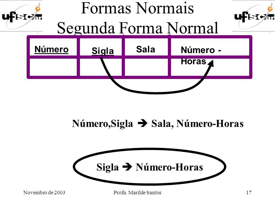 Novembro de 2003Profa. Marilde Santos17 Formas Normais Segunda Forma Normal Número Sigla Número - Horas Sala Sigla Número-Horas Número,Sigla Sala, Núm