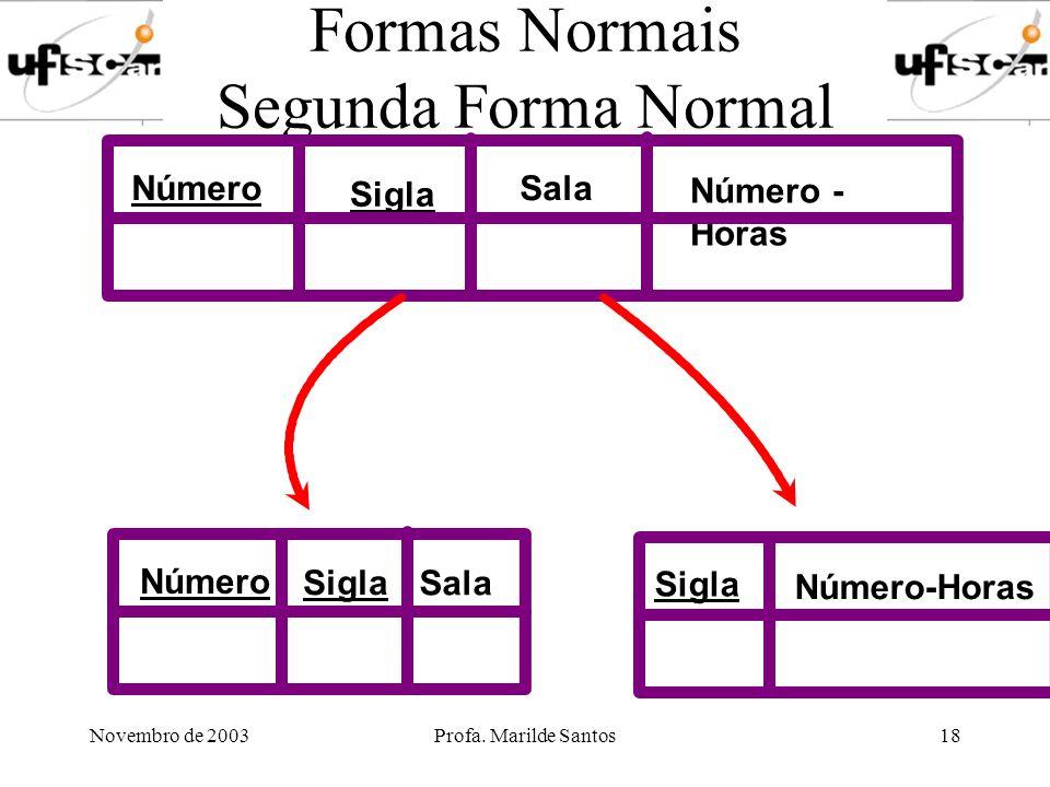 Novembro de 2003Profa. Marilde Santos18 Formas Normais Segunda Forma Normal Número Sigla Número - Horas Sala Número Sigla Sala Sigla Número-Horas