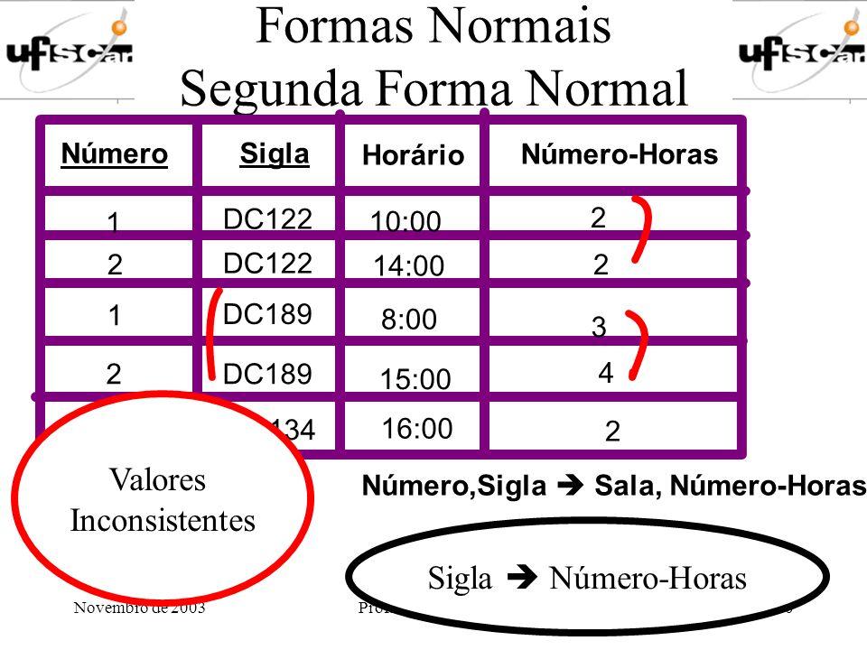 Novembro de 2003Profa. Marilde Santos20 Formas Normais Segunda Forma Normal Número Sigla Número-Horas Horário DC122 1 2 10:00 14:00 8:00 15:00 16:00 1