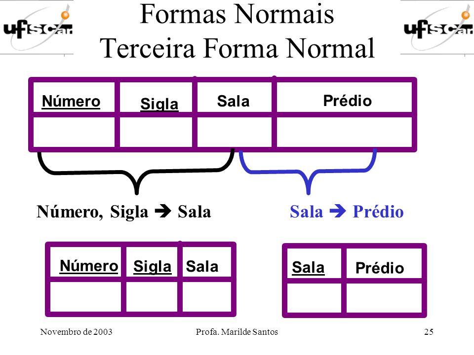 Novembro de 2003Profa. Marilde Santos25 Formas Normais Terceira Forma Normal Número Sigla Sala Prédio Número, Sigla Sala Sala Prédio Número Sigla Sala
