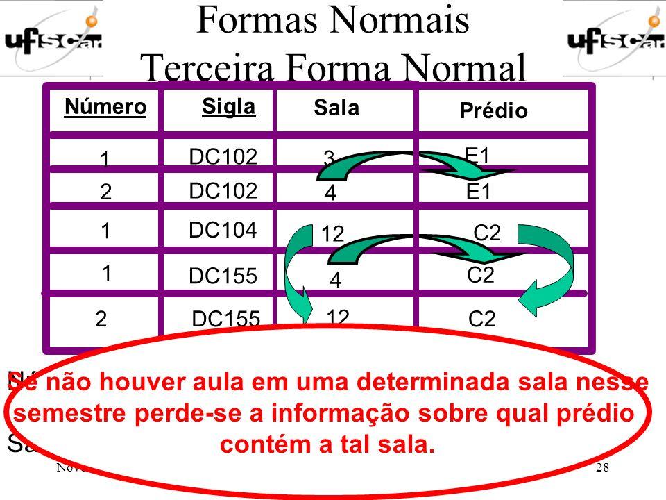 Novembro de 2003Profa. Marilde Santos28 Formas Normais Terceira Forma Normal Número, Sigla Sala, Prédio Sala Prédio Número Sigla Prédio Sala DC102 1 2