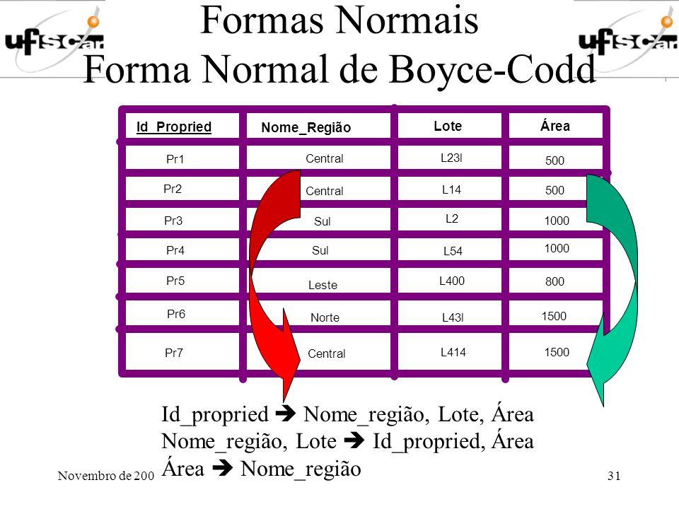 Novembro de 2003Profa. Marilde Santos31 Formas Normais Forma Normal de Boyce-Codd Apostila Disciplina SO1 BD1 ED1 BD1 BD2 SO BD ED BD Pr1 Central Sul