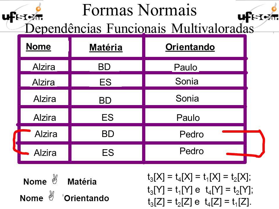 Novembro de 2003Profa. Marilde Santos36 Formas Normais Dependências Funcionais Multivaloradas OrientandoNome A t 3 [X] = t 4 [X] = t 1 [X] = t 2 [X];