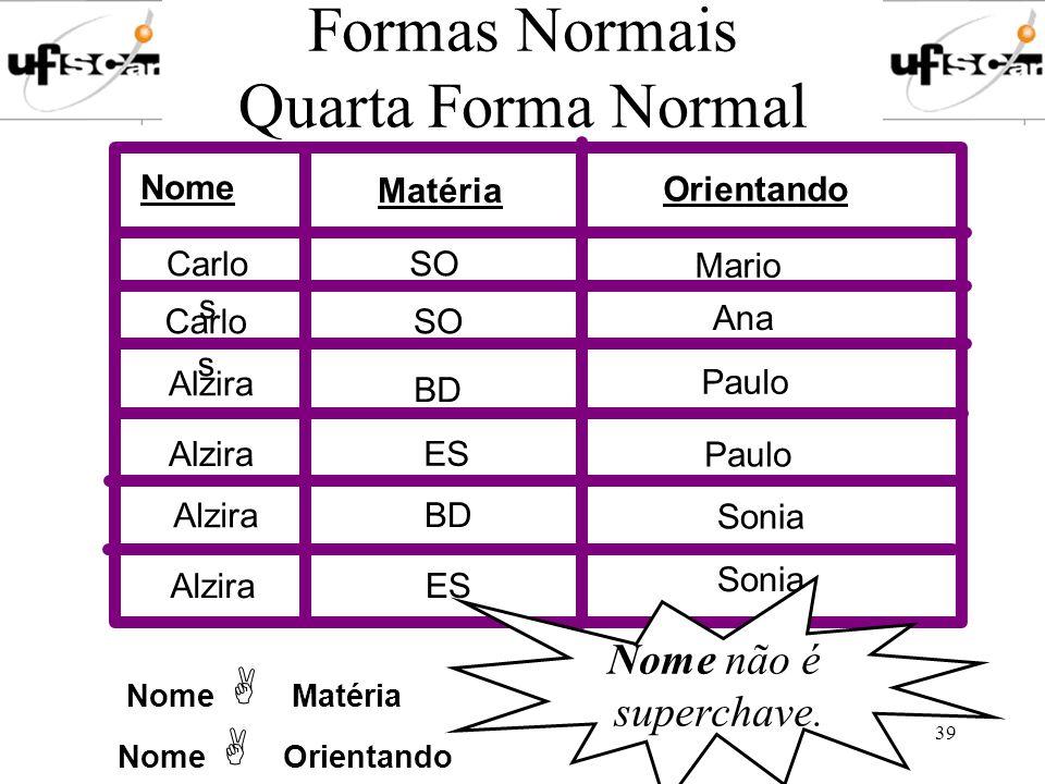 Novembro de 2003Profa. Marilde Santos39 Formas Normais Quarta Forma Normal OrientandoNome A MatériaNome A Carlo s SO BD ES Alzira Carlo s Mario Paulo