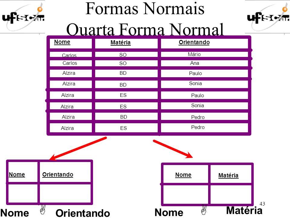 Novembro de 2003Profa. Marilde Santos43 Formas Normais Quarta Forma Normal Nome Matéria Orientando SO Carlos AlziraES SO BD ES Carlos Alzira Mário Ana