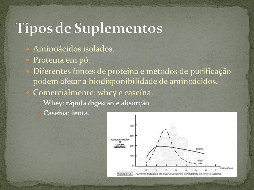 Aminoácidos isolados. Proteína em pó. Diferentes fontes de proteína e métodos de purificação podem afetar a biodisponibilidade de aminoácidos. Comerci