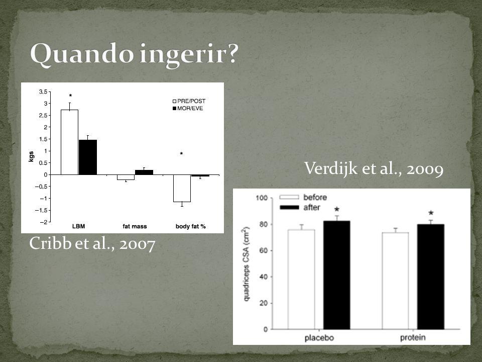 Verdijk et al., 2009 Cribb et al., 2007