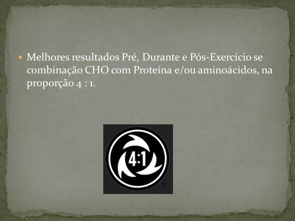 Melhores resultados Pré, Durante e Pós-Exercício se combinação CHO com Proteína e/ou aminoácidos, na proporção 4 : 1.