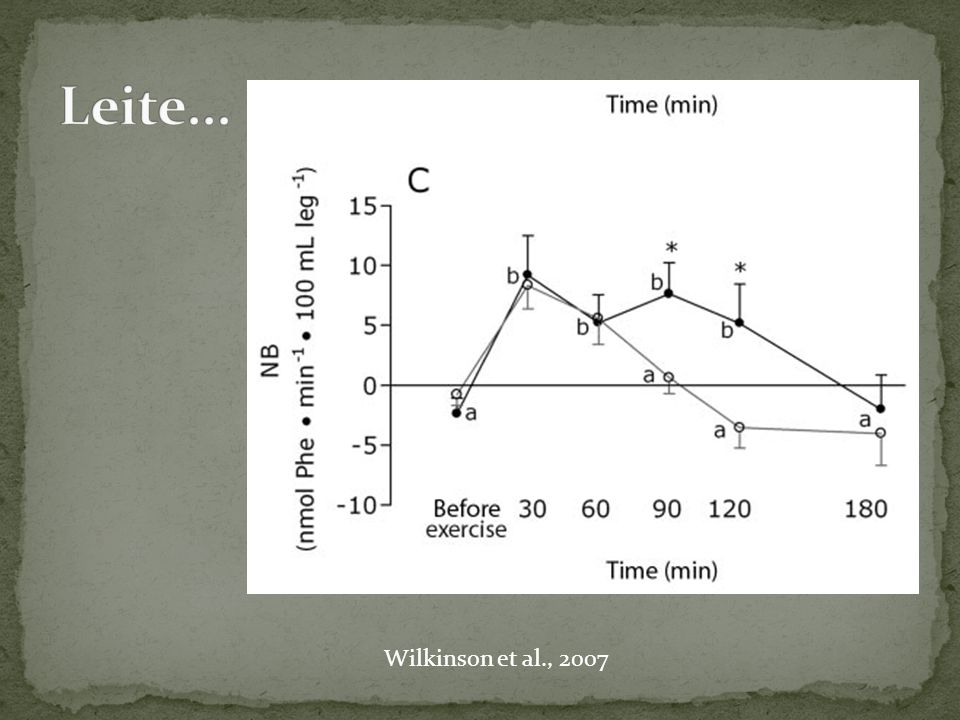 Wilkinson et al., 2007
