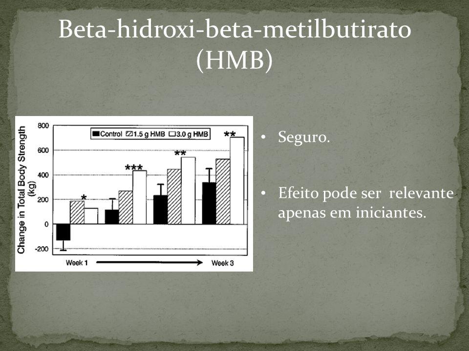 Beta-hidroxi-beta-metilbutirato (HMB) Seguro. Efeito pode ser relevante apenas em iniciantes.