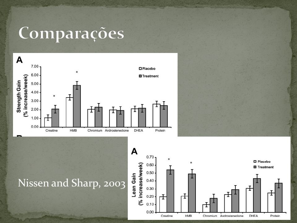 Nissen and Sharp, 2003