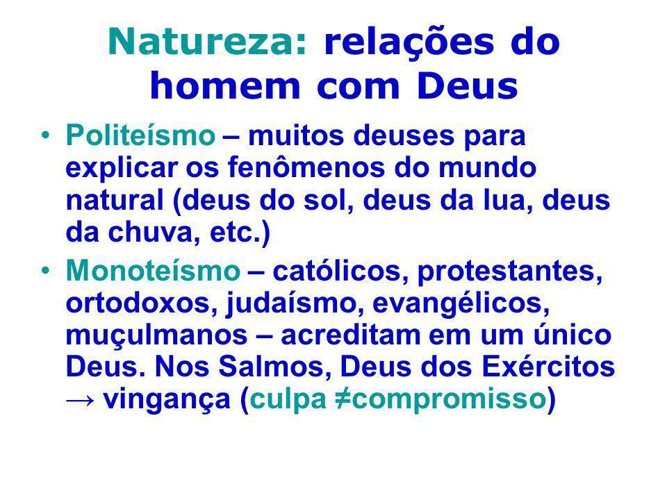 Natureza: relações do homem com Deus Politeísmo – muitos deuses para explicar os fenômenos do mundo natural (deus do sol, deus da lua, deus da chuva,