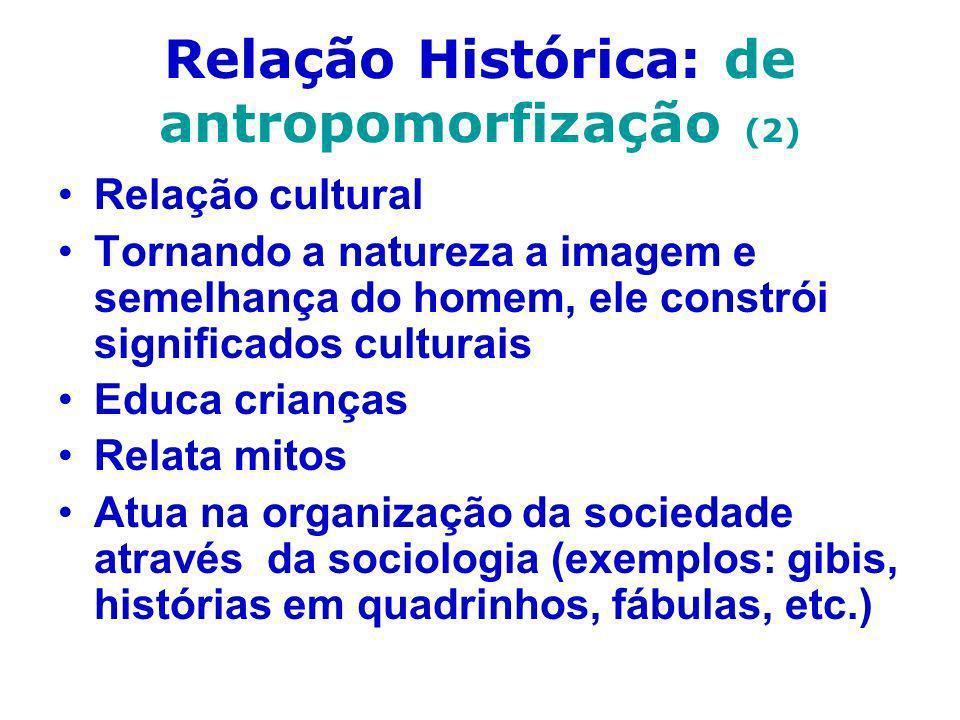 Relação Histórica: de antropomorfização (2) Relação cultural Tornando a natureza a imagem e semelhança do homem, ele constrói significados culturais E