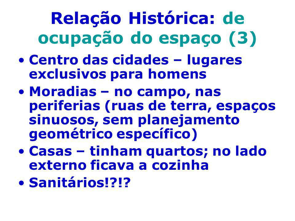 Relação Histórica: de ocupação do espaço (3) Centro das cidades – lugares exclusivos para homens Moradias – no campo, nas periferias (ruas de terra, e