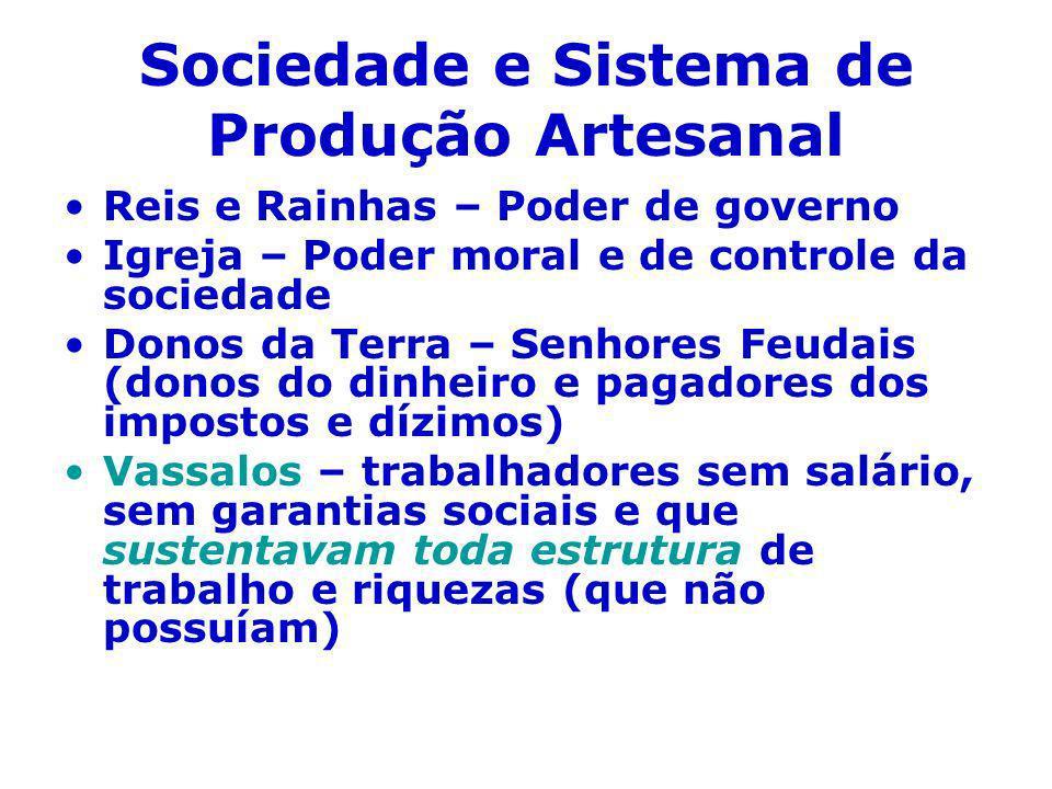 Sociedade e Sistema de Produção Artesanal Reis e Rainhas – Poder de governo Igreja – Poder moral e de controle da sociedade Donos da Terra – Senhores