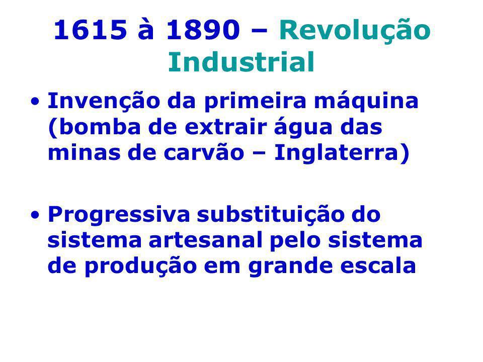 1615 à 1890 – Revolução Industrial Invenção da primeira máquina (bomba de extrair água das minas de carvão – Inglaterra) Progressiva substituição do s