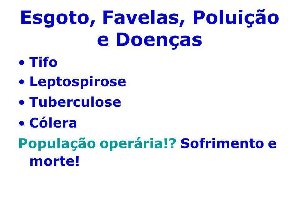 Esgoto, Favelas, Poluição e Doenças Tifo Leptospirose Tuberculose Cólera População operária!? Sofrimento e morte!