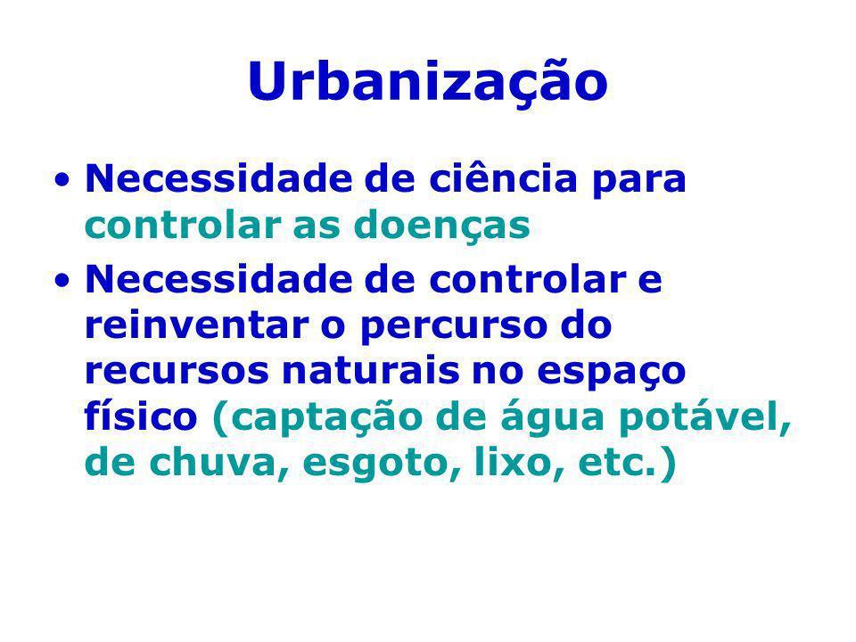 Urbanização Necessidade de ciência para controlar as doenças Necessidade de controlar e reinventar o percurso do recursos naturais no espaço físico (c