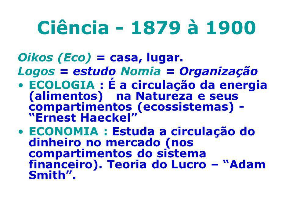 Ciência - 1879 à 1900 Oikos (Eco) = casa, lugar. Logos = estudo Nomia = Organização ECOLOGIA : É a circulação da energia (alimentos) na Natureza e seu
