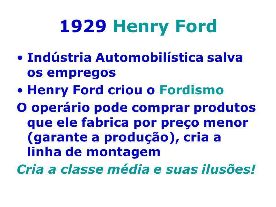 1929 Henry Ford Indústria Automobilística salva os empregos Henry Ford criou o Fordismo O operário pode comprar produtos que ele fabrica por preço men