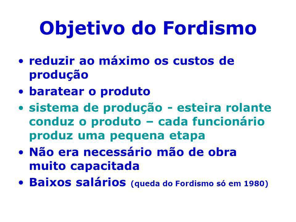 Objetivo do Fordismo reduzir ao máximo os custos de produção baratear o produto sistema de produção - esteira rolante conduz o produto – cada funcioná