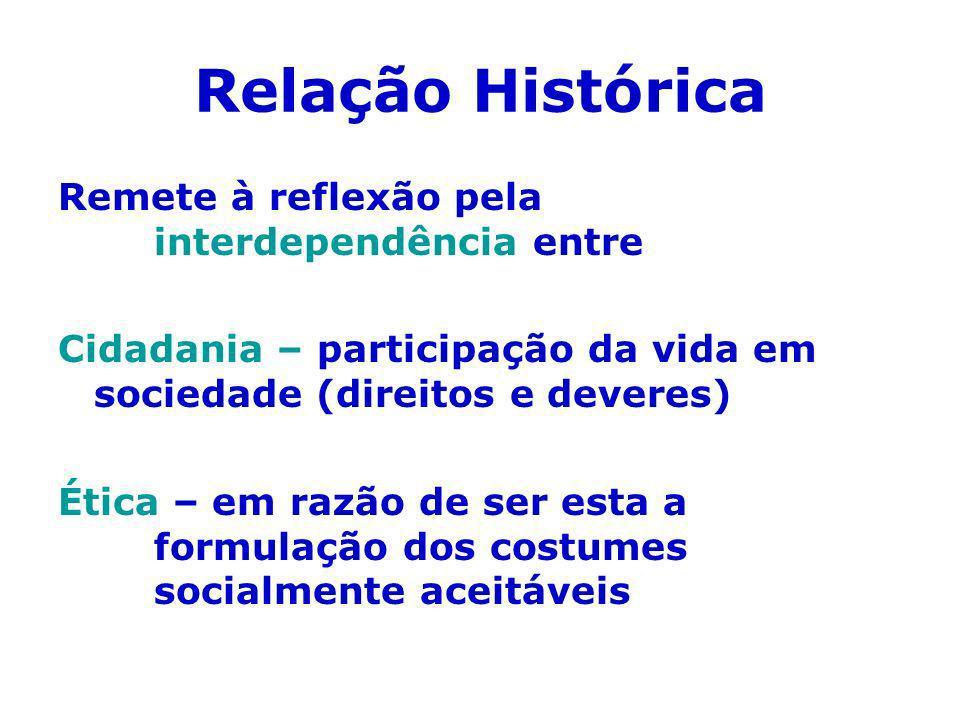 Relação Histórica Remete à reflexão pela interdependência entre Cidadania – participação da vida em sociedade (direitos e deveres) Ética – em razão de