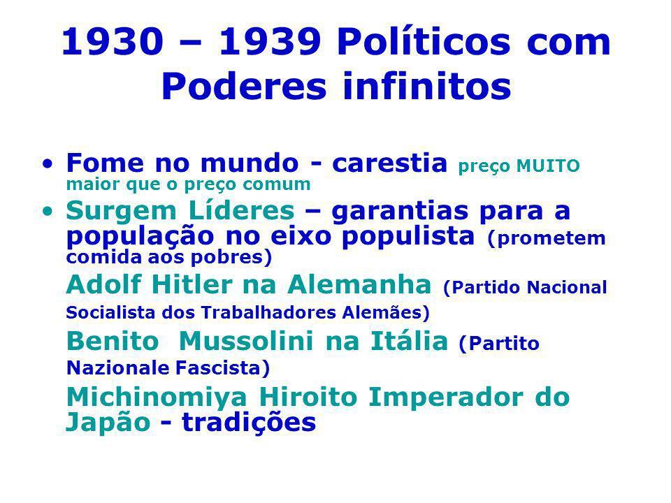 1930 – 1939 Políticos com Poderes infinitos Fome no mundo - carestia preço MUITO maior que o preço comum Surgem Líderes – garantias para a população n