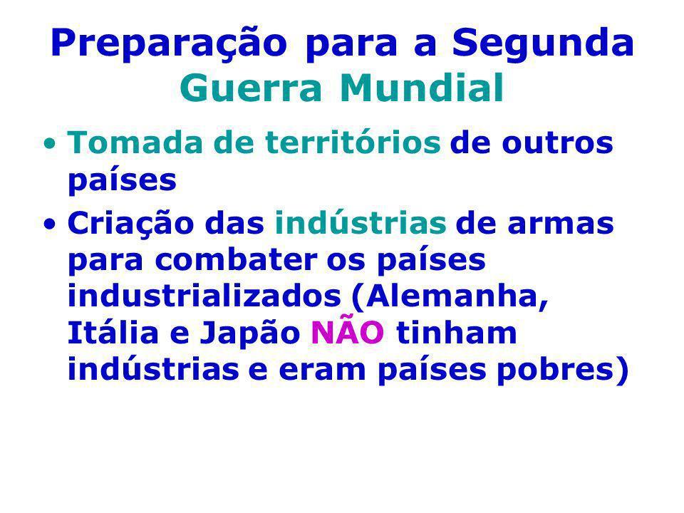 Preparação para a Segunda Guerra Mundial Tomada de territórios de outros países Criação das indústrias de armas para combater os países industrializad