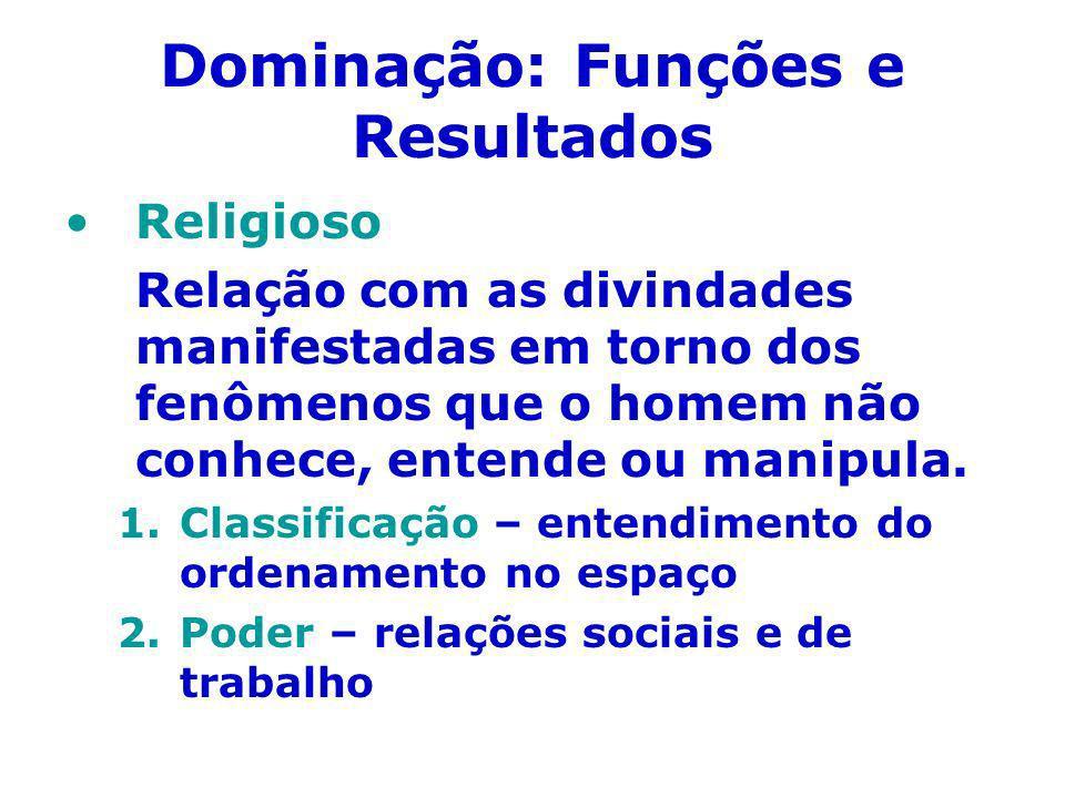 Dominação: Funções e Resultados Religioso Relação com as divindades manifestadas em torno dos fenômenos que o homem não conhece, entende ou manipula.