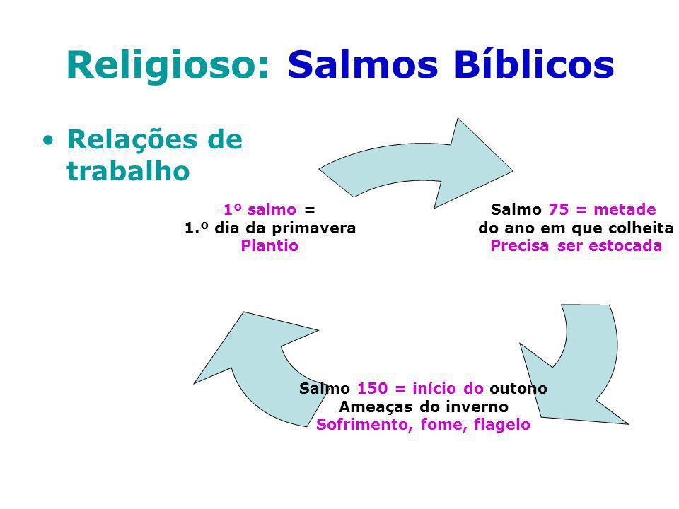 Religioso: Salmos Bíblicos Relações de trabalho Salmo 75 = metade do ano em que colheita Precisa ser estocada Salmo 150 = início do outono Ameaças do